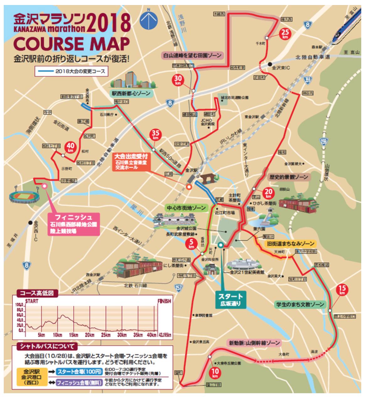2018金沢マラソン