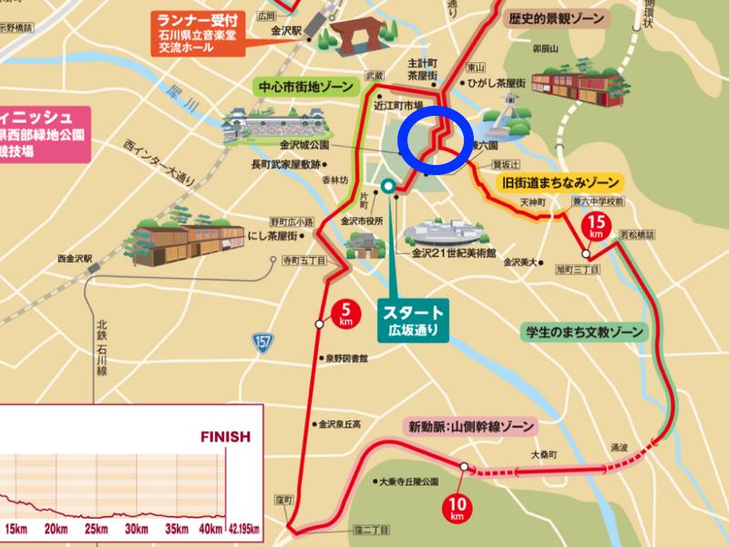 兼六園石川門