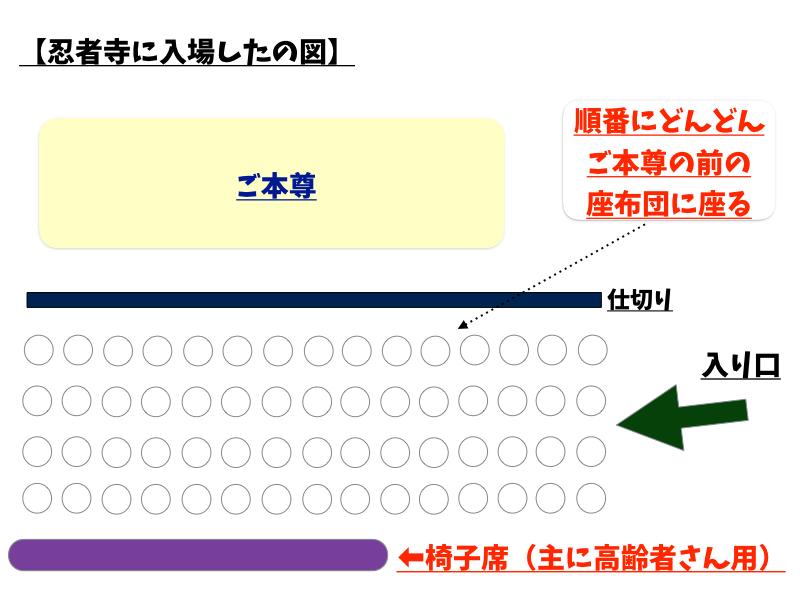 忍者寺図1