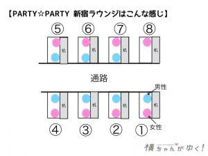 パーティーパーティー図1